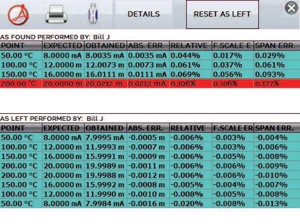 four écran tactile enregistrement donnéées dataloggers